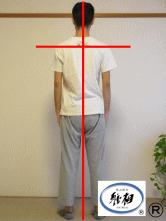 首こり、頭痛、背中の痛み・はり、疲れ目の痛みの改善例