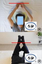 腰痛(特に右側)の改善例